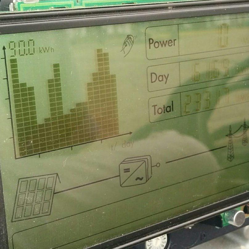 foto smart energy